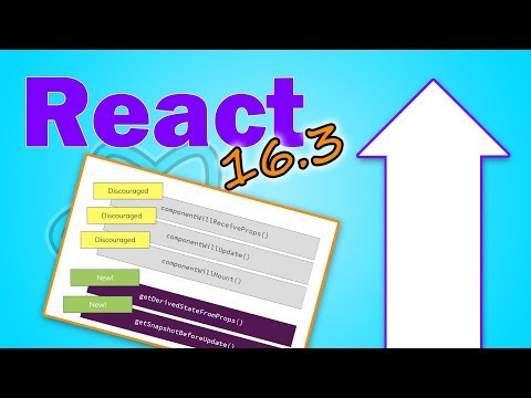 React 16.3 - New Context API, Updated Lifecycle Hooks, New Ref API