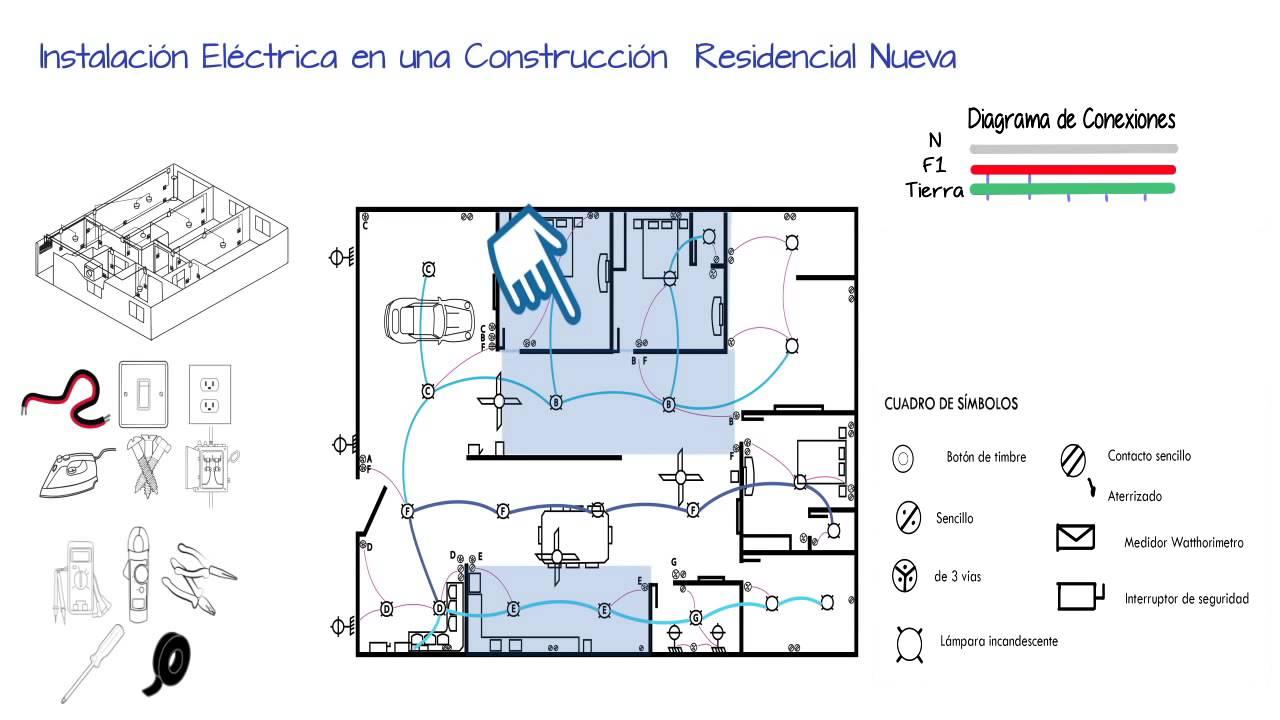 Instalacin elctrica en una construccin residencial