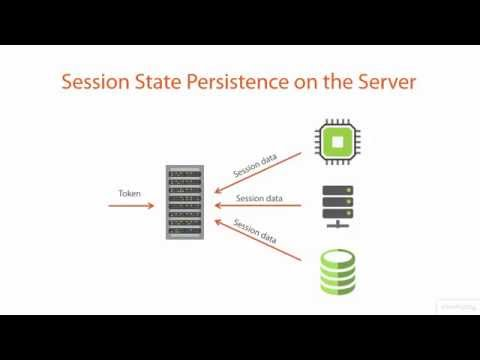 Ethical Hacking: Persisting state over HTTP