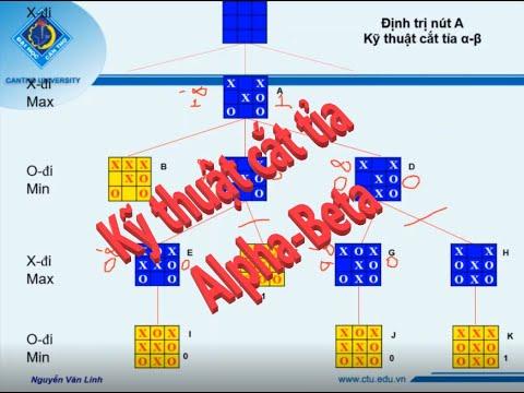 Kỹ thuật cắt tỉa Alpha Beta giải bài toán Trò chơi đối kháng