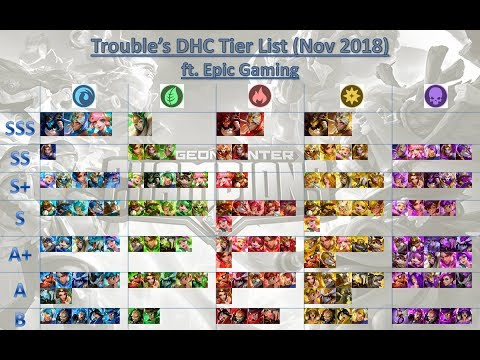 TIER LIST - DUNGEON HUNTER CHAMPIONS UPDATED NOVEMBER TIER LIST