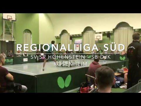 So wird in der Regionalliga Süd gespielt!