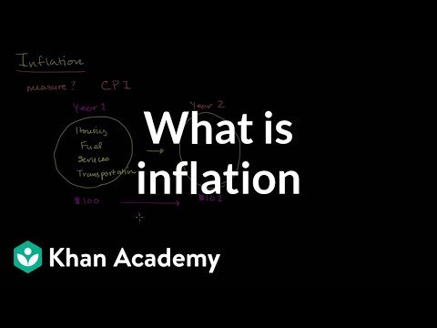 What is inflation?   Inflation   Finance & Capital Markets   Khan Academy