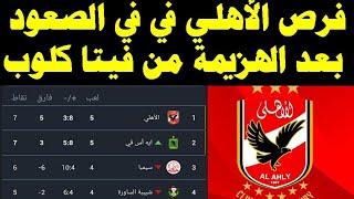 جدول ترتيب مجموعة الأهلي في دوري أبطال إفريقيا بعد الهزيمة من فيتا كلوب وفرصه للتاهل