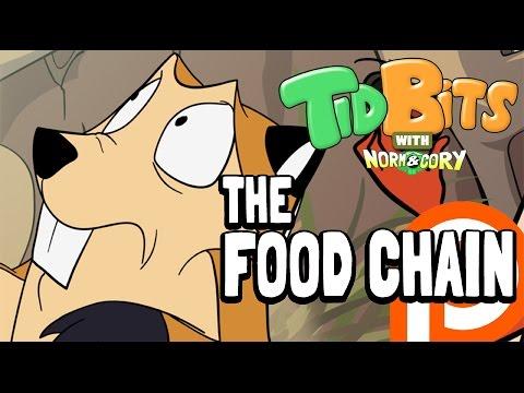 TidBits 110 - The Food Chain
