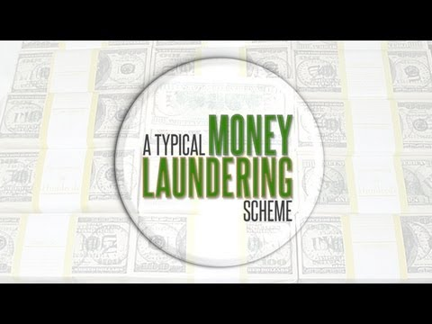 The United States And The Money Laundering Process (Portfolio)