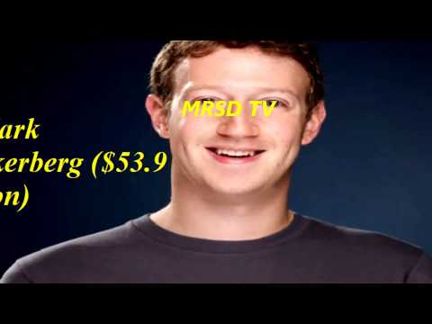 Top 100 Richest People In World! 100 Richest People Latest Top List 2018 On The Internet Ever # 100