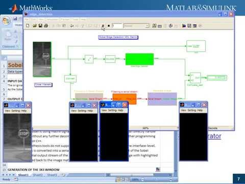 From MATLAB And Simulink To FPGAs In Five Easy Steps