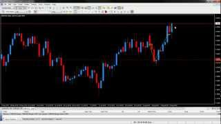 Naked Forex Trading - First Touch Trade