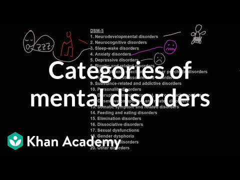 Categories of mental disorders | Behavior | MCAT | Khan Academy