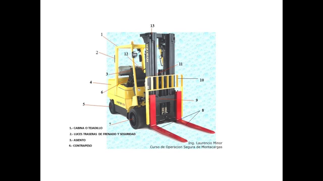 manual de operacion de montacargas pdf