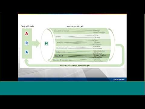 ASCENT Webcast: Introduction to Navisworks 2018 in a BIM Workflow