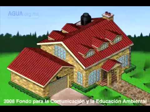 Captaci 243 N Y Re 250 So De Agua En Casa Habitaci 243 N Youtube