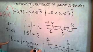 MATEMÁTICAS 4º ESO - Intervalos, entornos y valor absoluto (1)