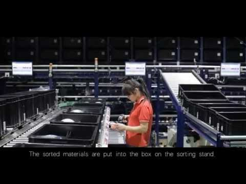 automatic material handling system