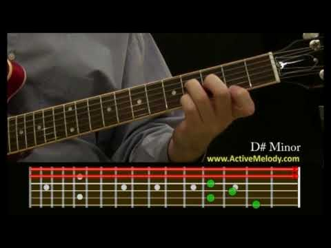 How To Play a D# (Sharp) Minor Chord on the Guitar - YouTube