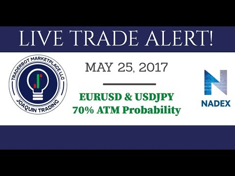 Nadex binary options trade alerts