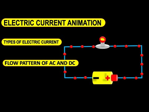 electric current / AC and DC current  animated
