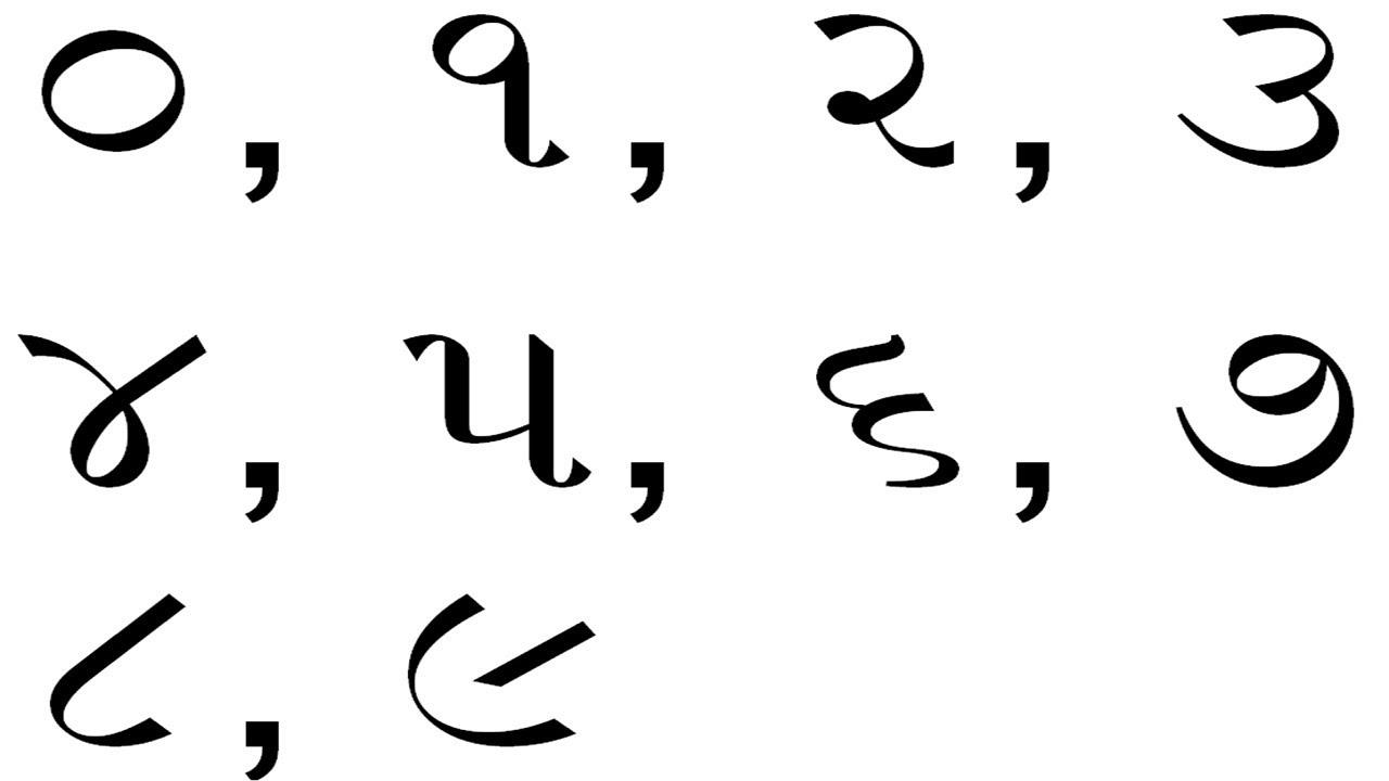 Vedic Maths formulas, Ankganit shortcut tricks in Gujarati