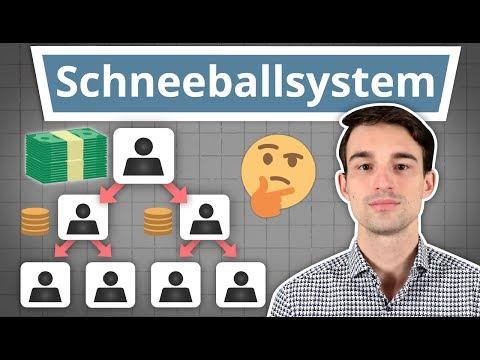 Wie funktioniert ein Schneeballsystem? Unterschiede zu Ponzi Scheme & Network Marketing?