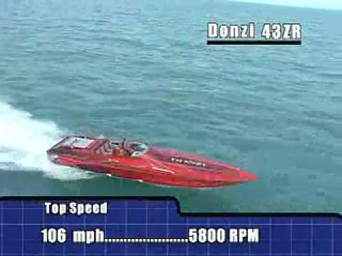 Powerboat tests the Donzi 43 ZR