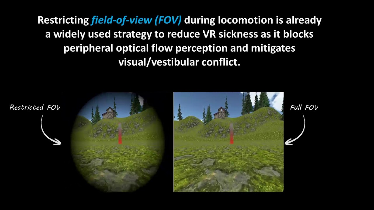 b0a573b022b86 The Effect of Field-of-View Restriction on Sex Bias in VR Sickness and  Spatial Navigation Performance