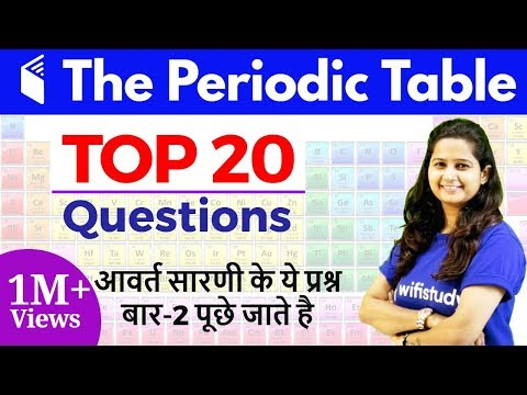 Railway Crash Course Gs By Shipra Maam Day31 Periodic Table