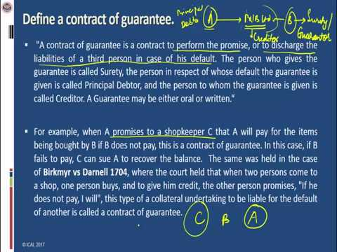 Chapter 1 : Unit 1 - Contract of Indemnity and Guarantee