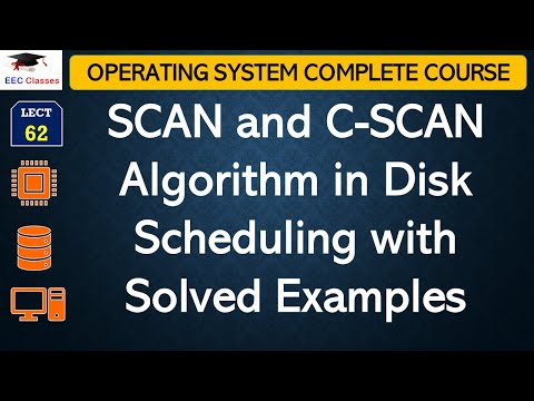 SCAN and C-SCAN Algorithm with Solved Example - Disk Scheduling Algorithm in Hindi