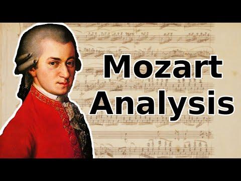 Structural Analysis: Piano Sonata No.11 Theme & Variations (KV 331) - W.A. Mozart