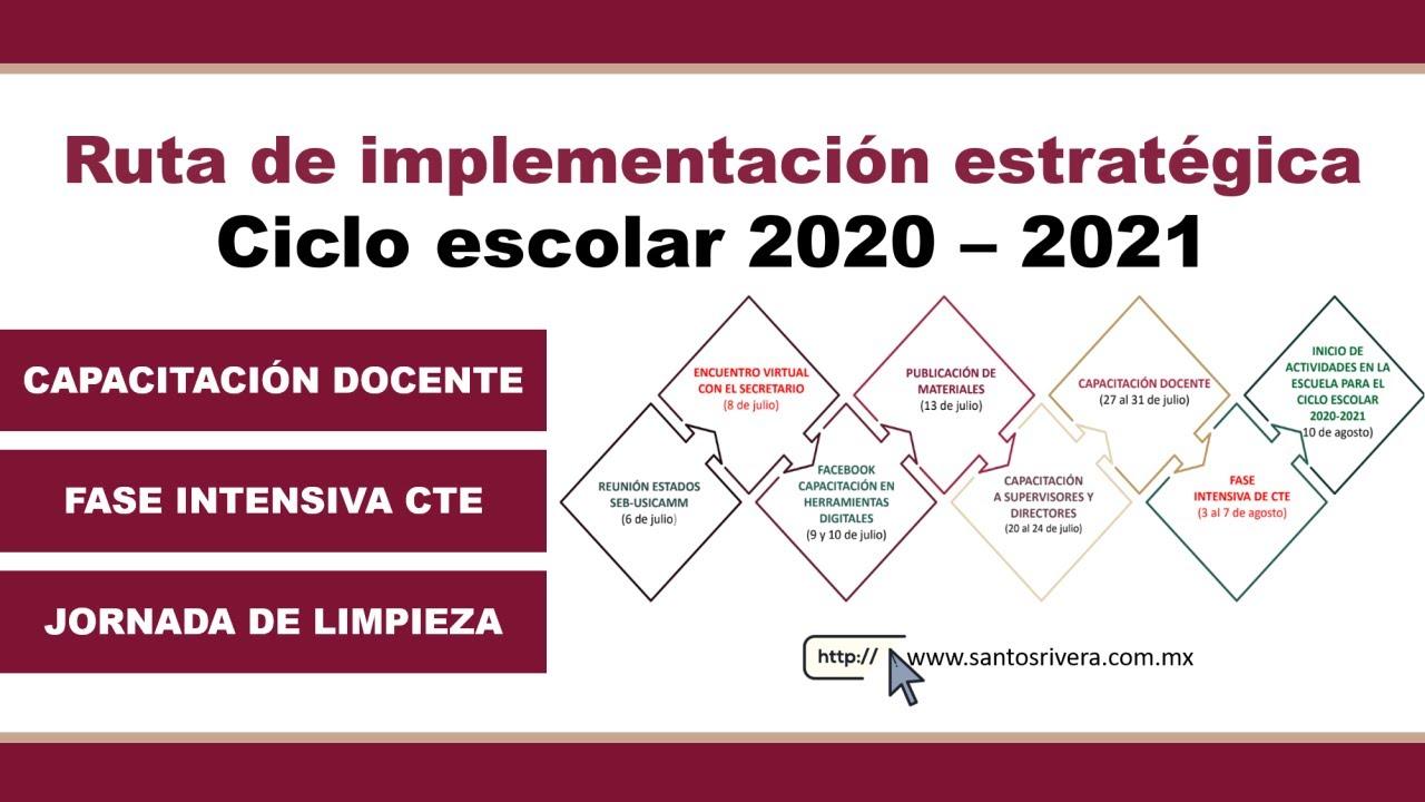 Ruta de implementación estratégica para el ciclo escolar 2020   2021
