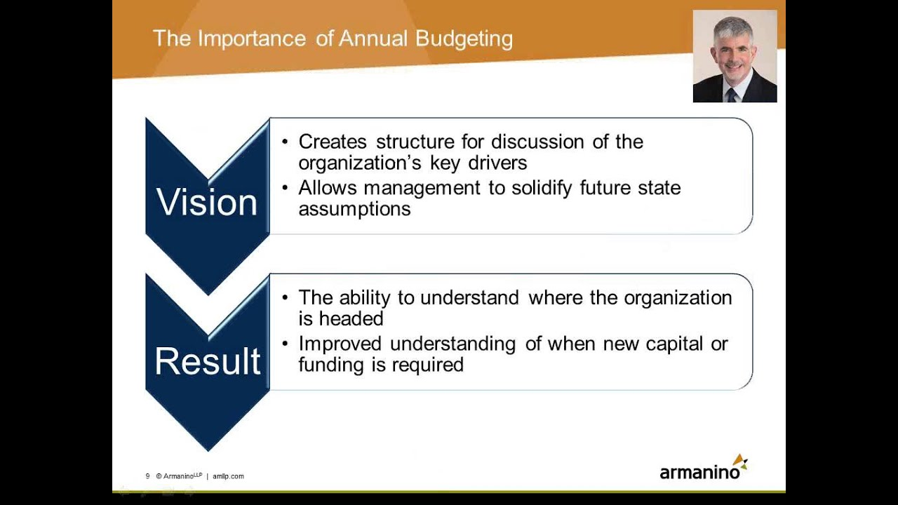 Budgeting | Management Accounting Info