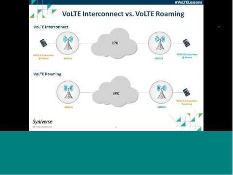 Webinar: Lessons Learned- Implementing VoLTE Roaming (Asia Pacific session)
