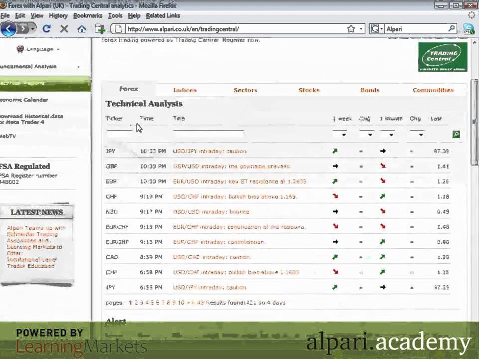 Alpari forex tutorial
