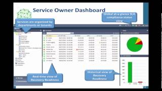 Comparison: PHD Virtual ReliableDR and VMware Site Recovery Manager (SRM)