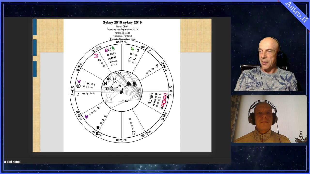 horoskooppi viikkovillitys