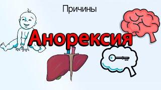 АНОРЕКСИЯ Нервная анорексия Симптомы Лечение Причины Анимация
