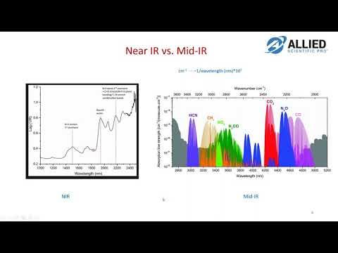 Webinar - Near Infrared NIR Spectroscopy and NIRvascan Instrument
