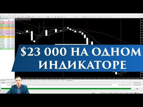 Торговый советник ULTRON | Минимальное количество настроек!