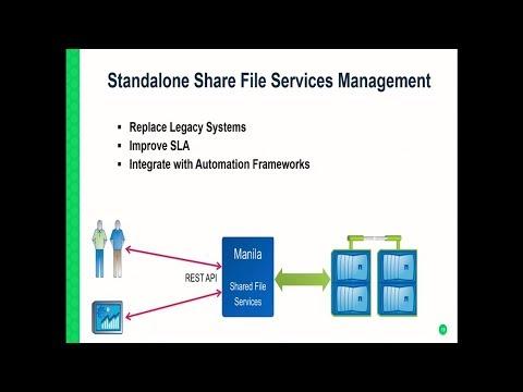 TUT91502 OpenStack Shared Filesystems Management Manila
