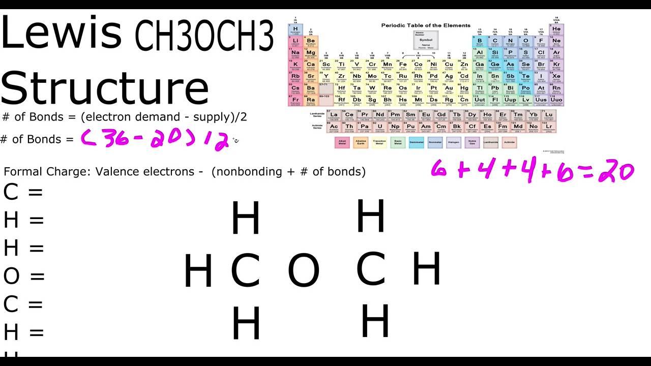 ch3och3 lewis structure [ 1280 x 720 Pixel ]
