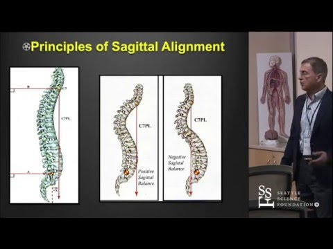 Lateral Deformity Techniques by Antoine Tohmeh, MD