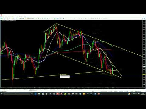 Live Commodity Markets Analysis With The Gold & Silver Club