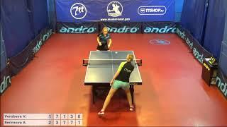 Настольный теннис матч 220918   15  Воробьева Виктория  Смирнова Анна
