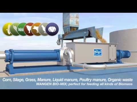 WANGEN BIO-MIX pump for anaerobic digestion substrates