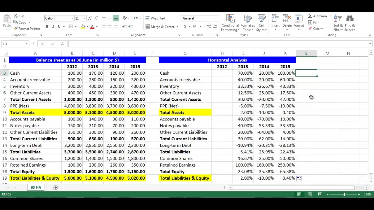horizontal analysis for balance sheet items using excel youtube