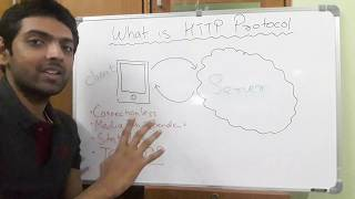 What is HTTP Protocol || Clean and Simple