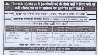 Vyapam Jail Prahari Recruitment