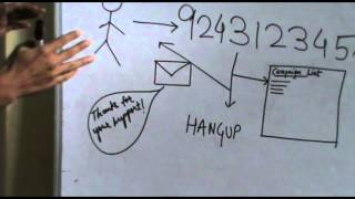 Miss Call - Lead generation, registration and marketing campaigns