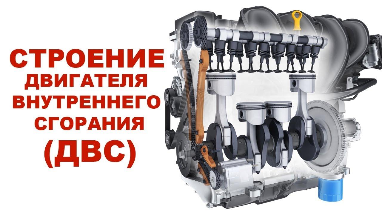 Устройство двигателя автомобиля. Двигатель внутреннего ...
